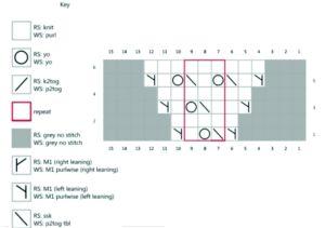 knitting-dreams-leer-gráficos-punto